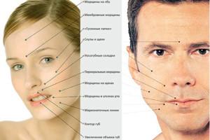 Инъекционная косметология раскрывает уникальные коды преображения