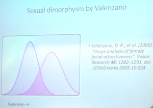 Тенденции в мире эстетической медицины - взгляд из Милана