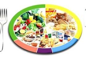 Гарвардская тарелка и anti-age диета